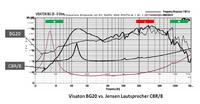BG20 vs C8R.jpg