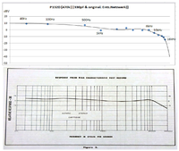 Frequenzgang P132D - Astatic.jpg